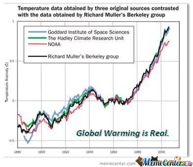 Global warming is real by marz0008 meme center