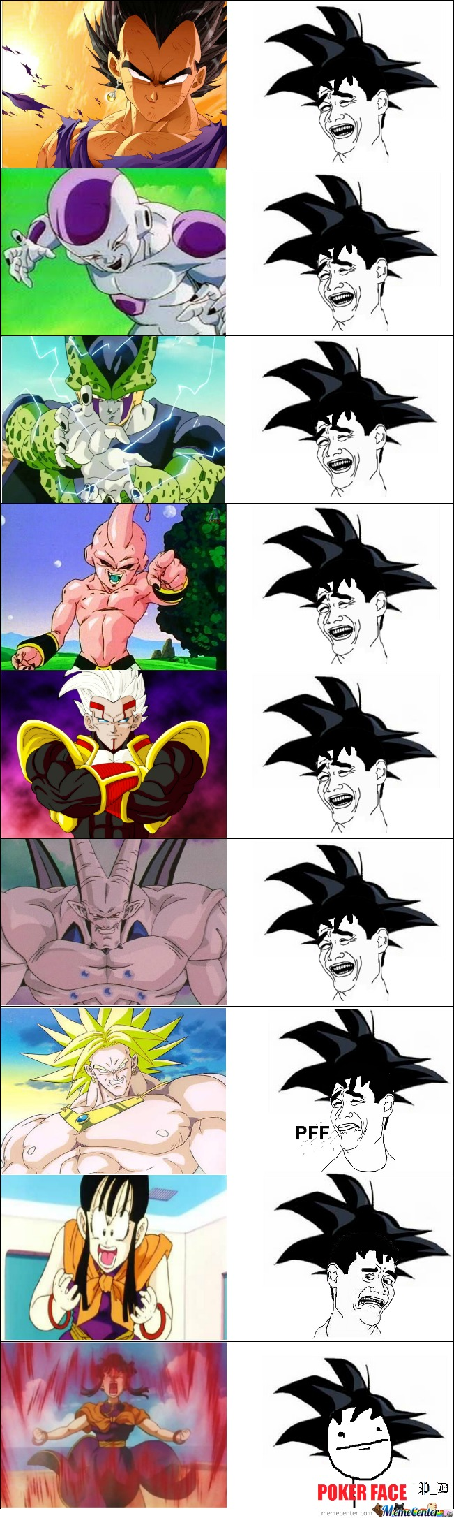 Goku Is The Strongest.....oh Wait !?