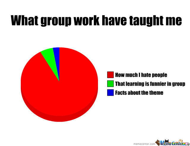 Funny Memes About Group Work : Group work by sandwichmaker meme center