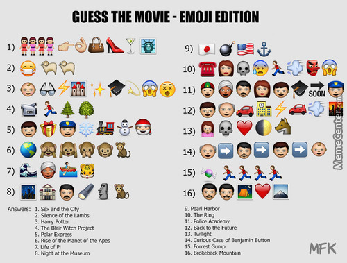 Guess The (Emoji)Movie