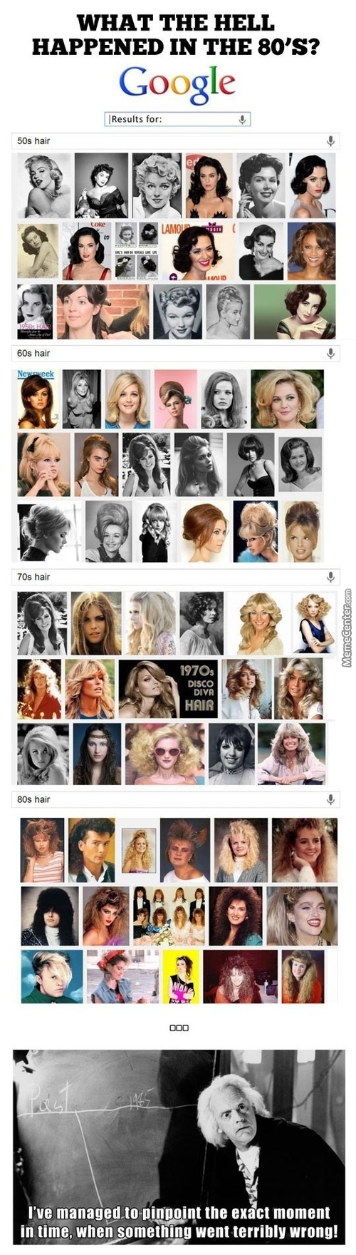 Hair Styles Through The Decades