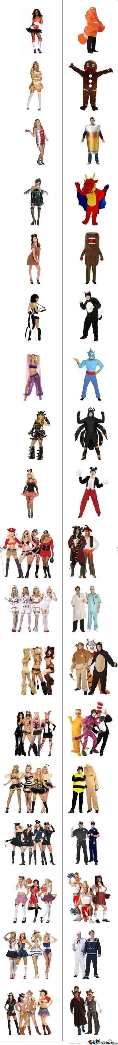 Halloween Costumes: Men Vs Women