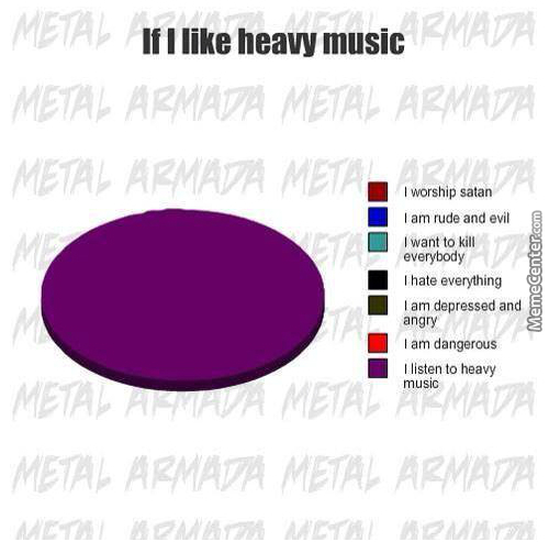 Heavy Metal Is The Shit Yo Nigga!
