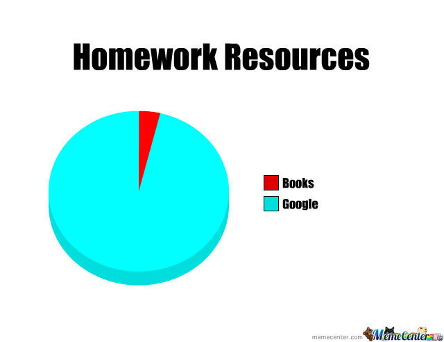 Homework Resources