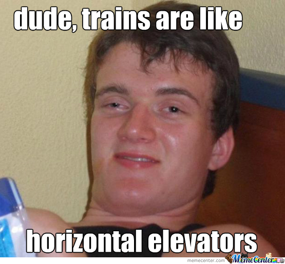 Horizontal Elevators