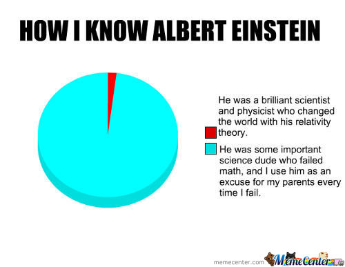 How I Know Albert Einstein