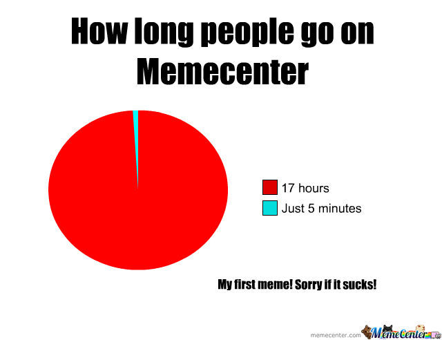 How Long People Go On Memecenter