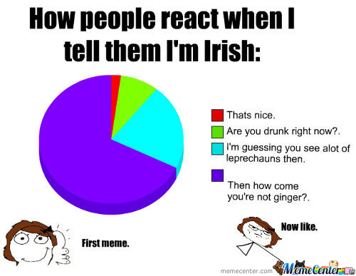 How People React When I Tell Them I'm Irish