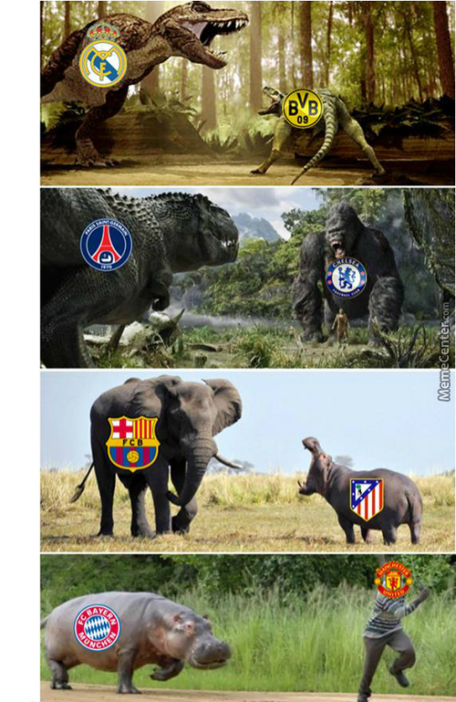 How The Champions League Quarter Final Are Going To Be