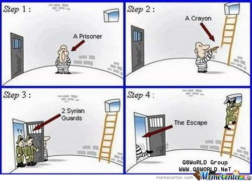 How To Escape From Prison..