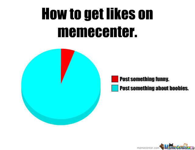 How To Get Likes On Memecenter.