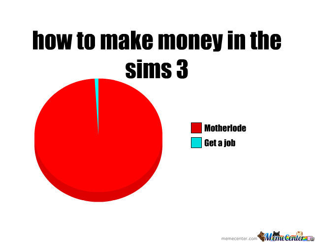 how to make money in the sims 3_o_1087137 make money making memes