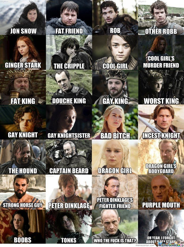 How We See Game Of Thrones.