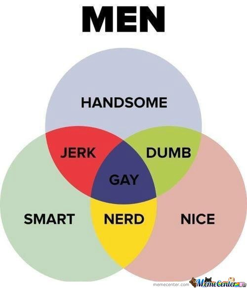 how women see men