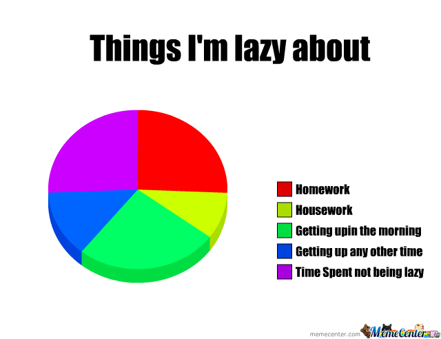 I'm Assessing How Lazy I Am In Order To Unlazy-Fy Myself. It's Not Working.