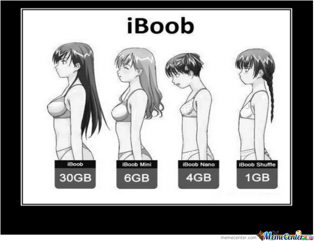 I Boob Explained