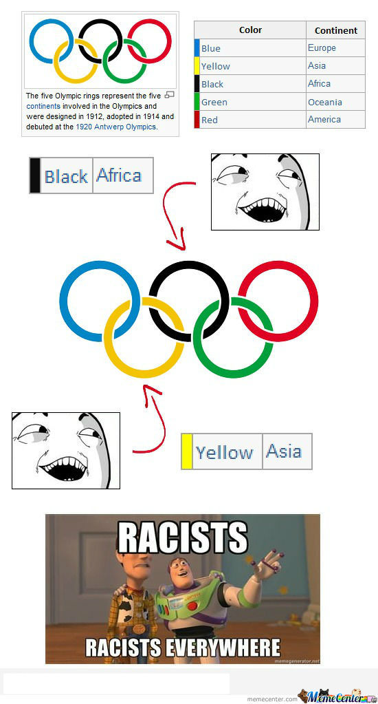 I See What You Did There Olympics