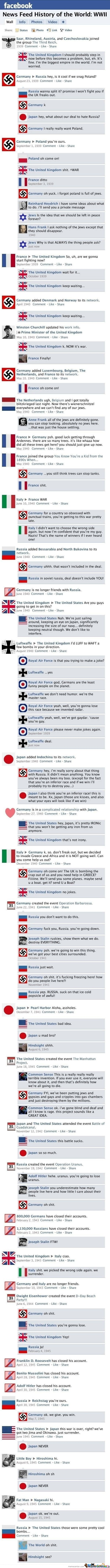 If Fb Existed During War