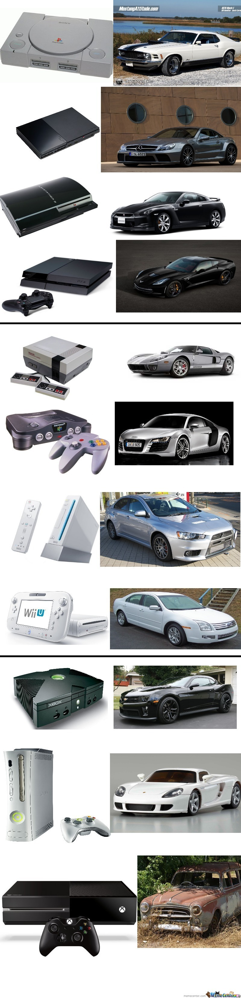 If Gaming Consoles Were Cars