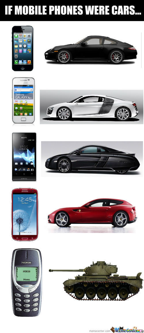 If Mobile Phones Were Cars...