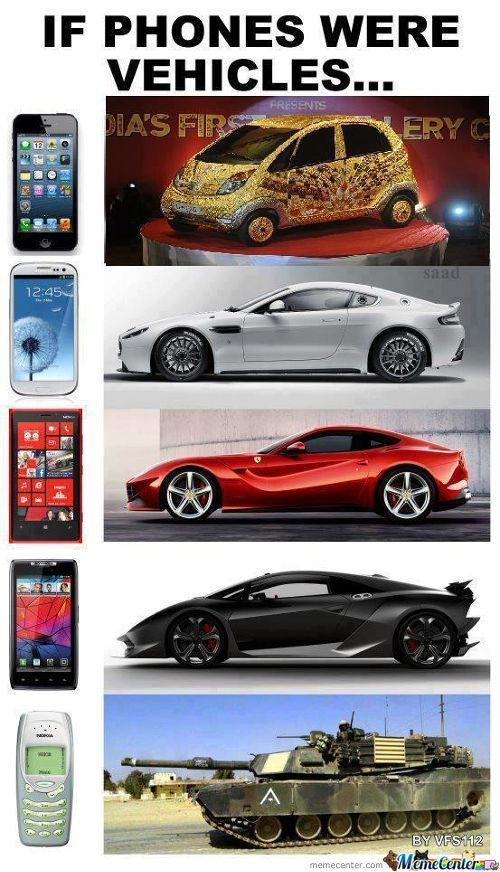If Phones Were Vehicles