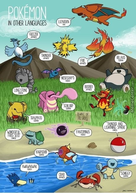 If Pokemon Said Their Names In Other Languages