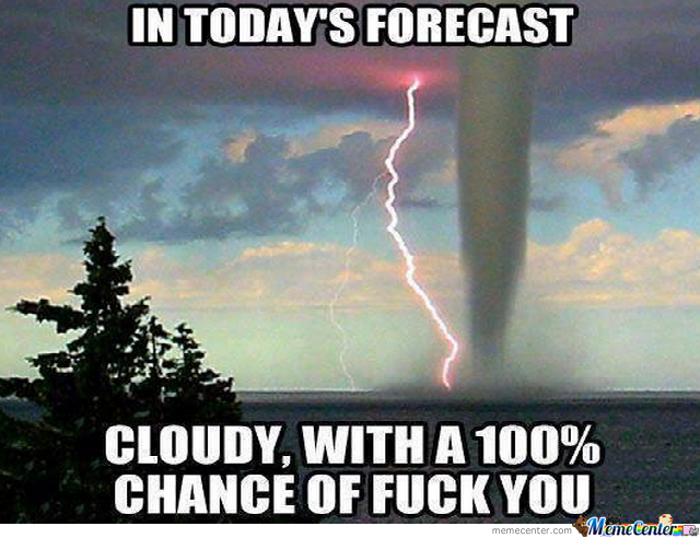 In Todays Forecast