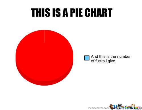 Indeed, A Well Done Pie Chart