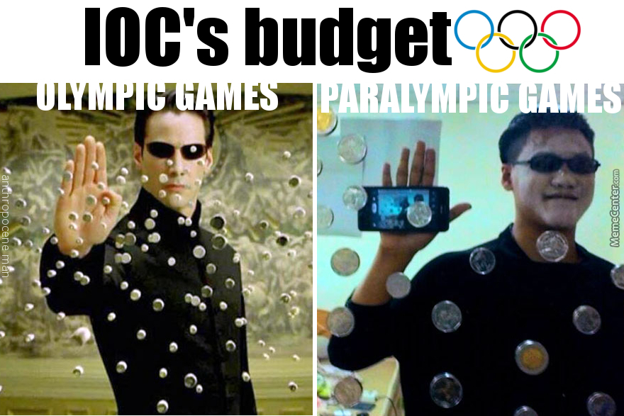 International Olympic Committee's Budget