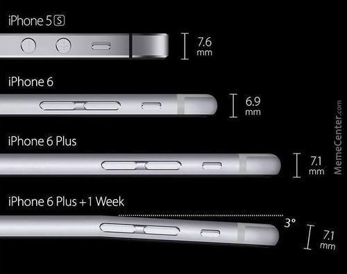 Iphone 6 Plus 3°