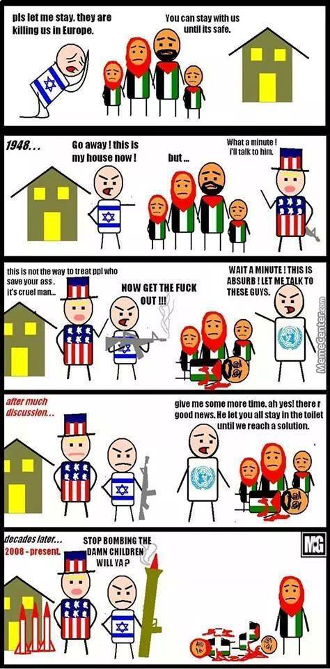 Israeli And Palestinian Fight Summed Up