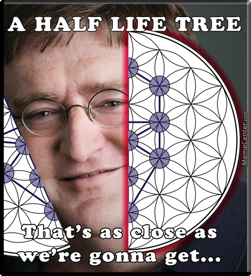 It's Not Even An Entire Life Tree! Y U Do Dis Gaben