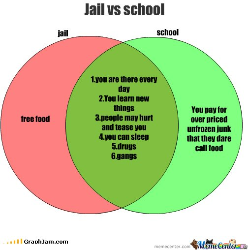 jail and school