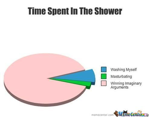 Just Showering
