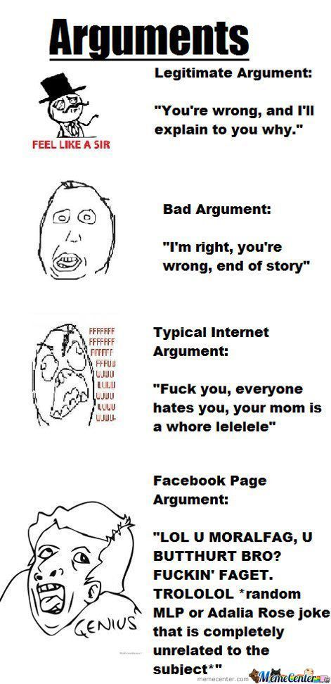 Kinds Of Arguments