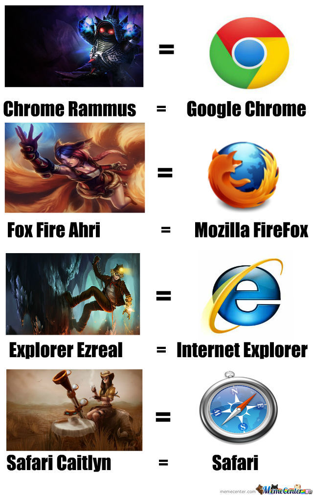 (League Of Legends) Mind=Blown