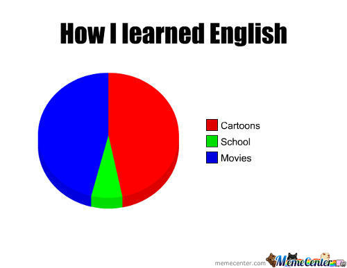 Learning English