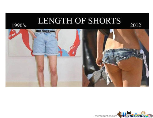 Length Of Shorts