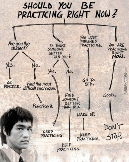 Lesson: Don't Stop Practicing