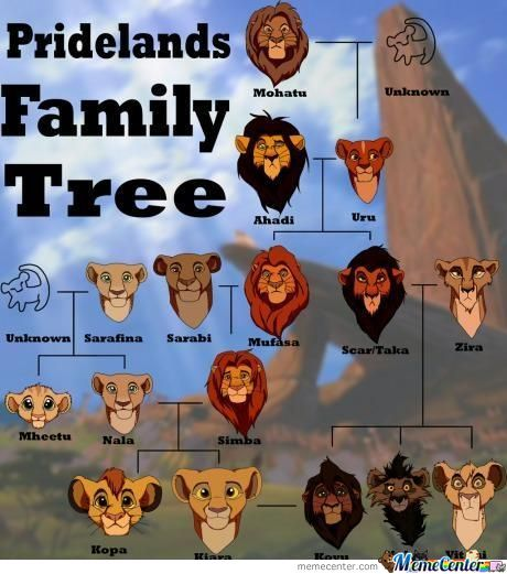 Lion King Family Tree