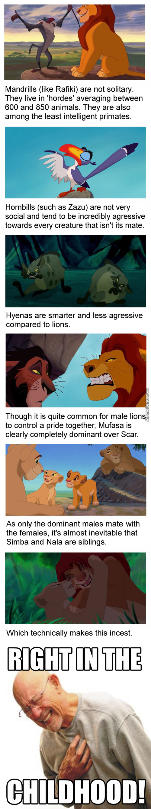 Lion King Trivia For You