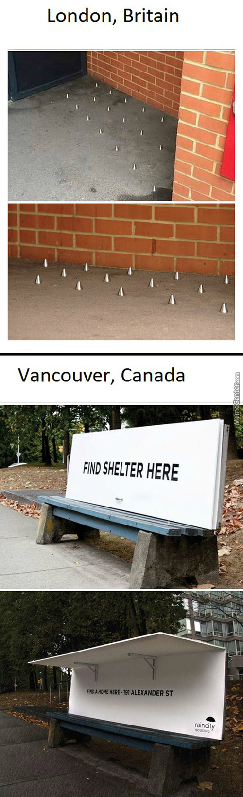 London For Fakirs, Vancouver For Regular People.