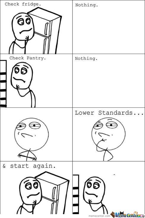 Lowering Standards
