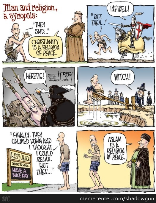 Man And Religion, A Synopsis