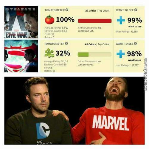 Marvel Vs Dc - Dawn Of Criticism