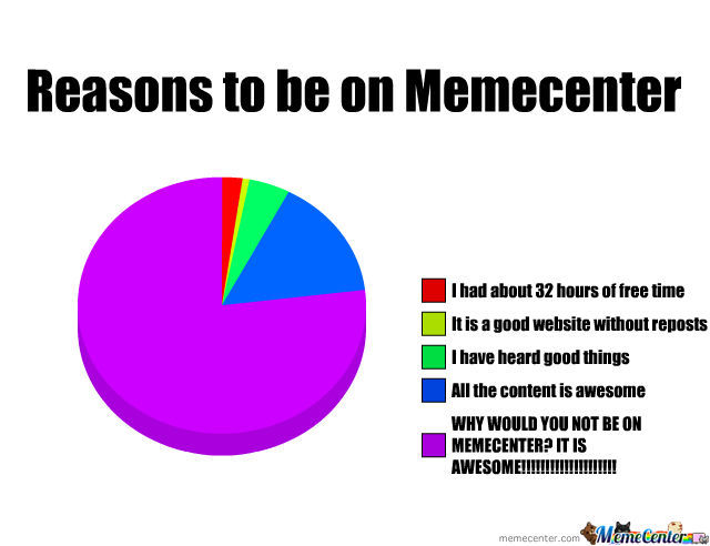 Memecenter Is Just Awesome, Deal With It