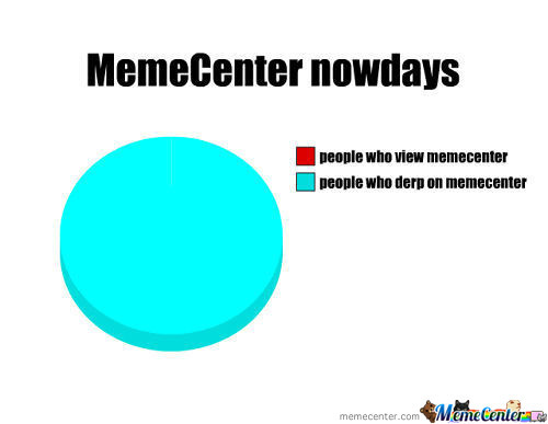 Memecenter Nowdays
