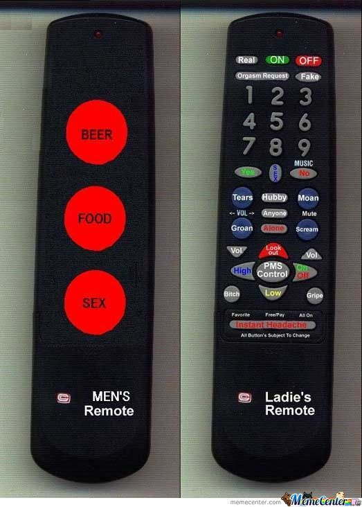 Men's And Ladies's Remote