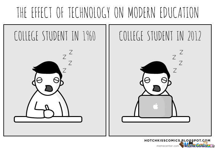 Modern Education