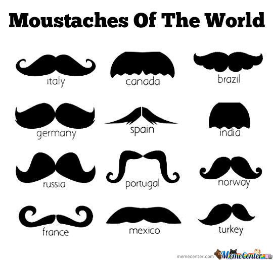 Moustaches Of The World